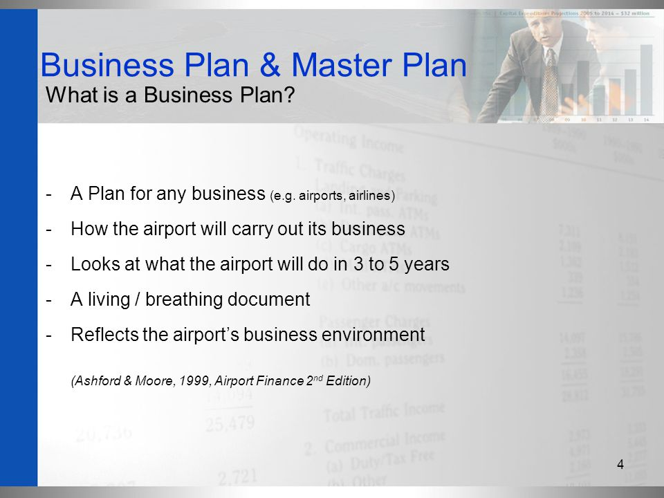4 -A Plan for any business (e.g.