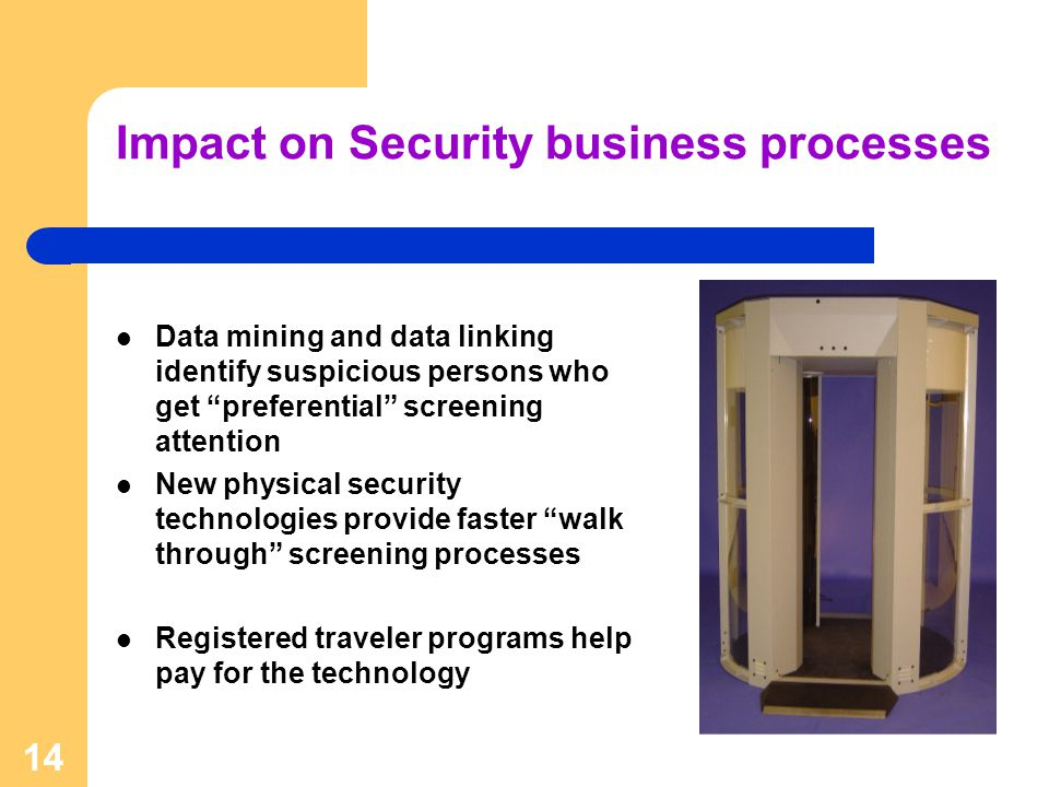 14 Impact on Security business processes Data mining and data linking identify suspicious persons who get preferential screening attention New physica