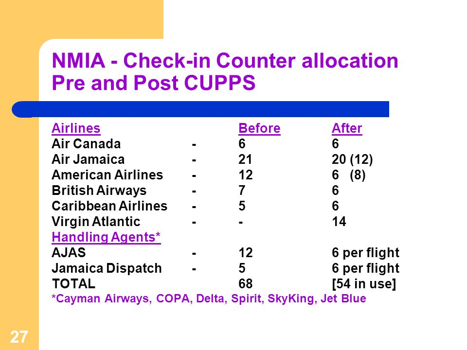 27 NMIA - Check-in Counter allocation Pre and Post CUPPS AirlinesBeforeAfter Air Canada-66 Air Jamaica-2120 (12) American Airlines-126 (8) British Air