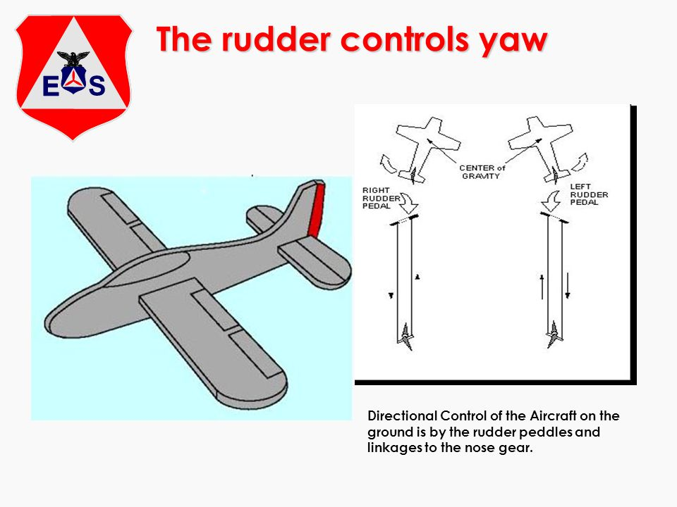 The rudder controls yaw Directional Control of the Aircraft on the ground is by the rudder peddles and linkages to the nose gear.