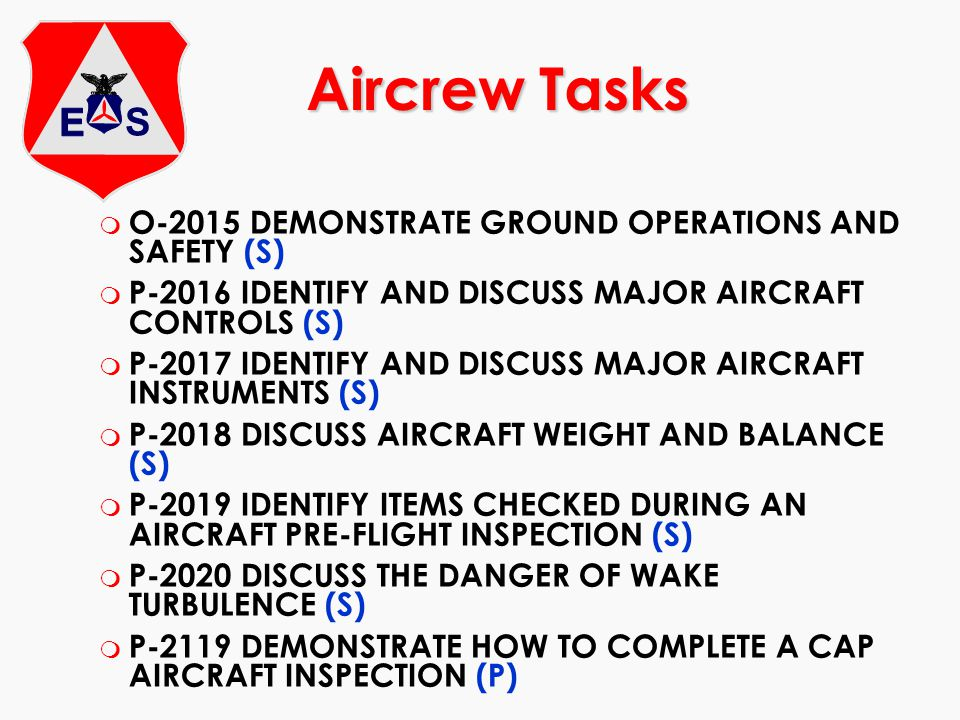 m State the basic function of the aircraft ailerons, elevator, rudder, trim tabs and fuel selector.