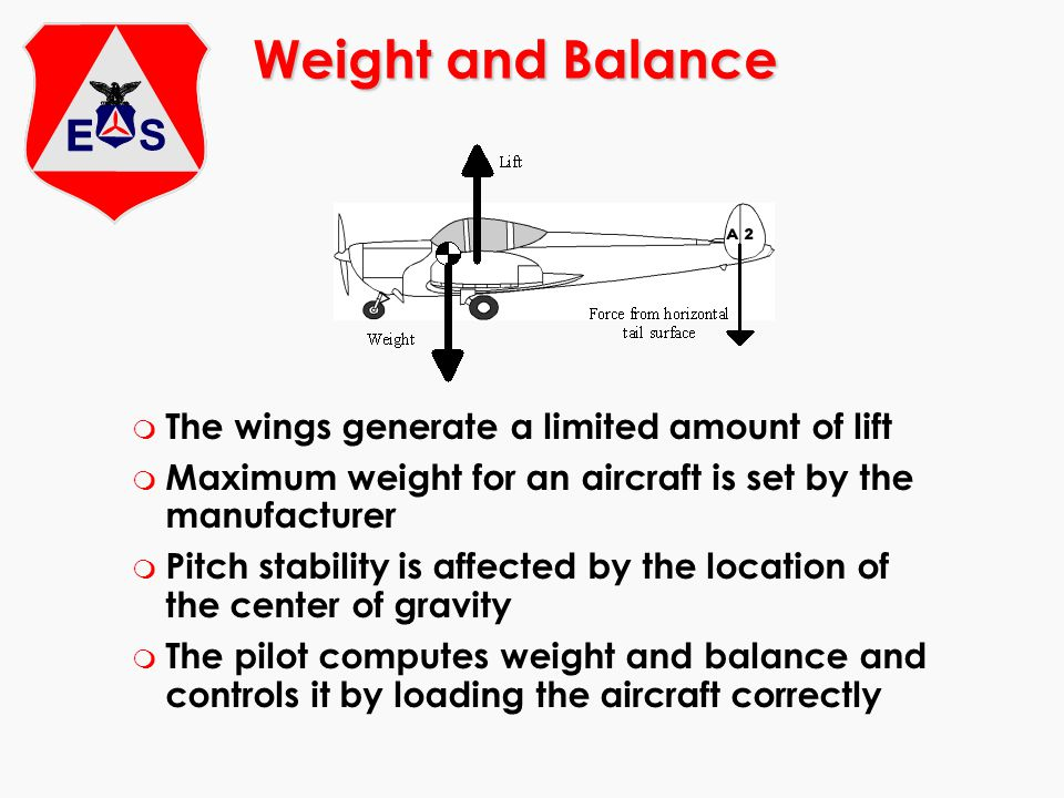 Weight and Balance m The wings generate a limited amount of lift m Maximum weight for an aircraft is set by the manufacturer m Pitch stability is affe