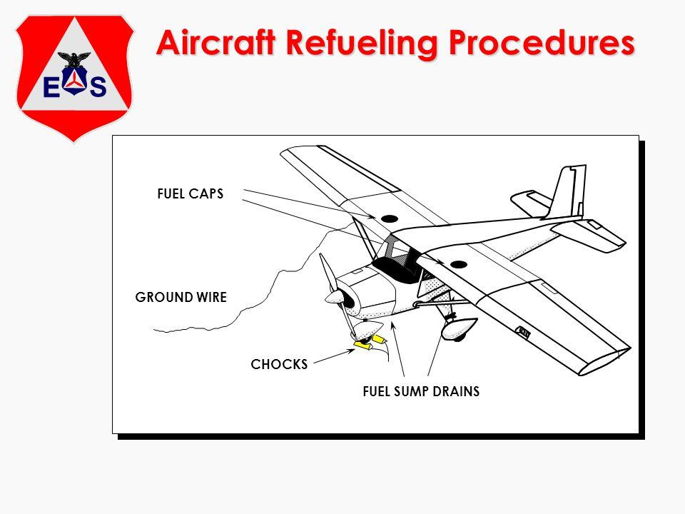 Aircraft Refueling Procedures