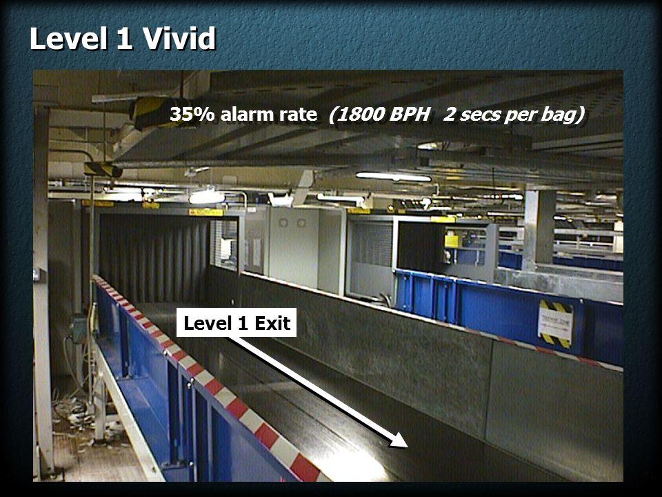 Level 1 Exit Level 1 Vivid 35% alarm rate (1800 BPH 2 secs per bag)