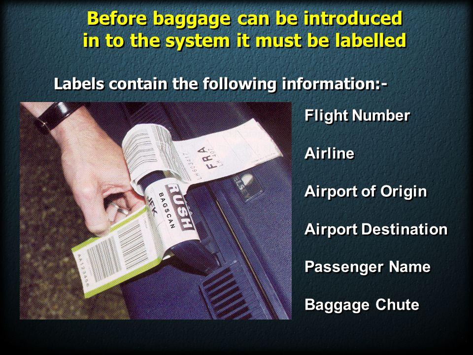 Flight Number Airline Airport of Origin Airport Destination Passenger Name Baggage Chute Flight Number Airline Airport of Origin Airport Destination P