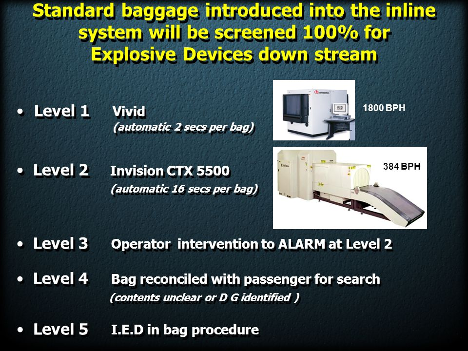 Baggage Sortation Vivid Level 1 ALARM CLEAR UNCLEAR Level 4 or IED Level 5 CTX CLEAR Operator Control Room Level 3 CTX 5500 Level 2 CTX Restricted Zone Check-in