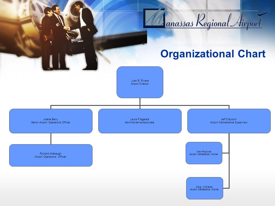 Organizational Chart Juan E.