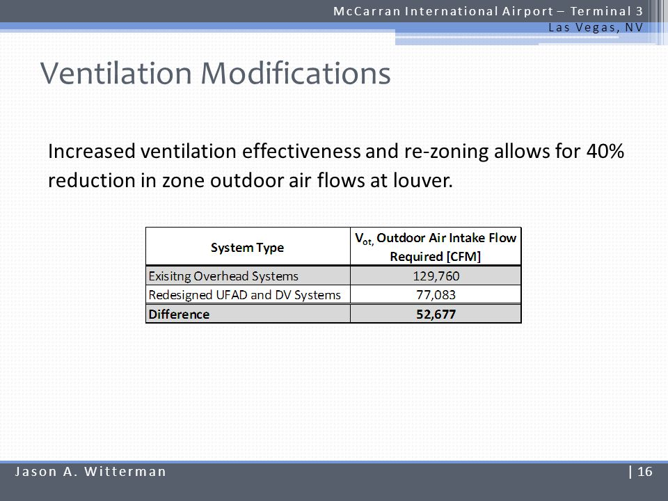 Ventilation Modifications McCarran International Airport – Terminal 3 Las Vegas, NV Increased ventilation effectiveness and re-zoning allows for 40% r