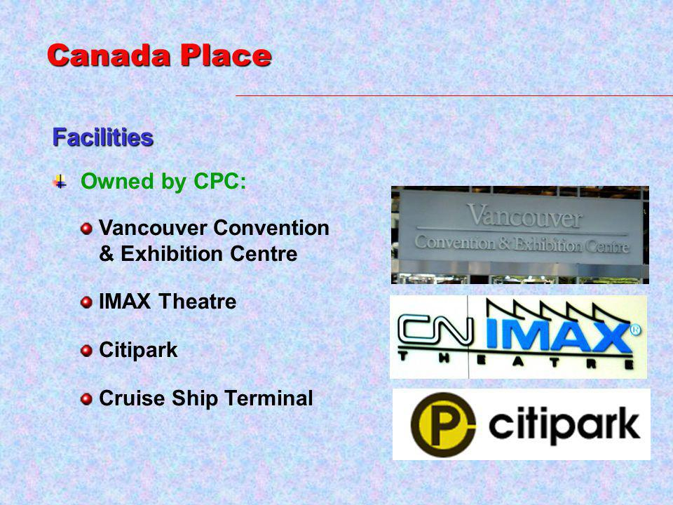 Facilities Owned by CPC: Vancouver Convention & Exhibition Centre IMAX Theatre Citipark Cruise Ship Terminal Canada Place