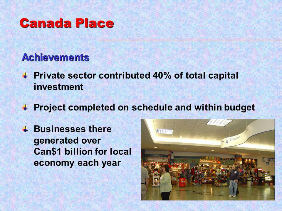 Achievements Private sector contributed 40% of total capital investment Project completed on schedule and within budget Canada Place Businesses there generated over Can$1 billion for local economy each year