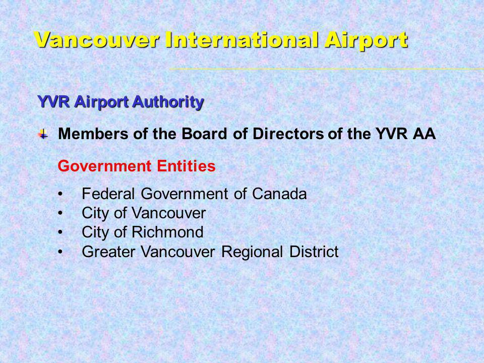 Members of the Board of Directors of the YVR AA Government Entities Federal Government of Canada City of Vancouver City of Richmond Greater Vancouver Regional District YVR Airport Authority Vancouver International Airport