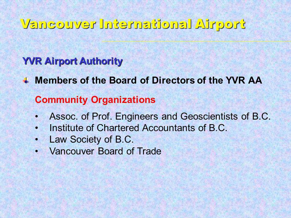 Members of the Board of Directors of the YVR AA Community Organizations Assoc.