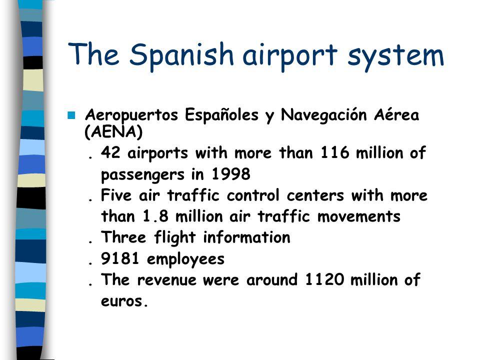 The Spanish airport system Aeropuertos Españoles y Navegación Aérea (AENA).