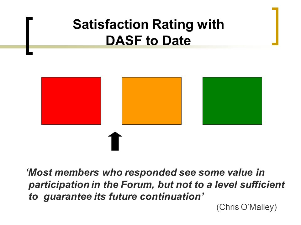 Satisfaction Rating with DASF to Date Most members who responded see some value in participation in the Forum, but not to a level sufficient to guaran