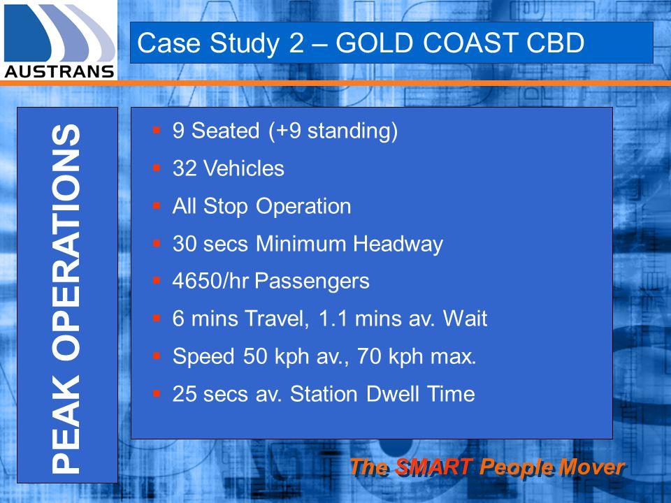 Case Study 2 – GOLD COAST CBD The SMART People Mover PEAK OPERATIONS 9 Seated (+9 standing) 32 Vehicles All Stop Operation 30 secs Minimum Headway 4650/hr Passengers 6 mins Travel, 1.1 mins av.