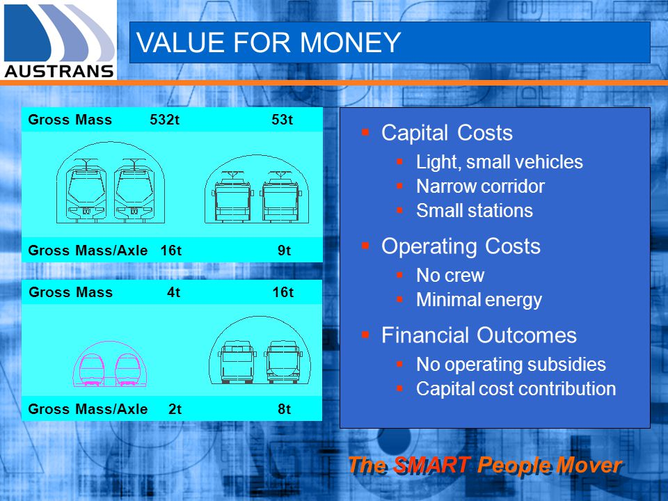 VALUE FOR MONEY The SMART People Mover Capital Costs Light, small vehicles Narrow corridor Small stations Operating Costs No crew Minimal energy Financial Outcomes No operating subsidies Capital cost contribution Gross Mass 532t 53t Gross Mass 4t 16t Gross Mass/Axle 2t 8t Gross Mass/Axle 16t 9t