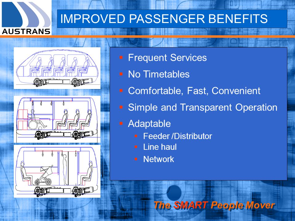IMPROVED PASSENGER BENEFITS The SMART People Mover Frequent Services No Timetables Comfortable, Fast, Convenient Simple and Transparent Operation Adaptable Feeder /Distributor Line haul Network