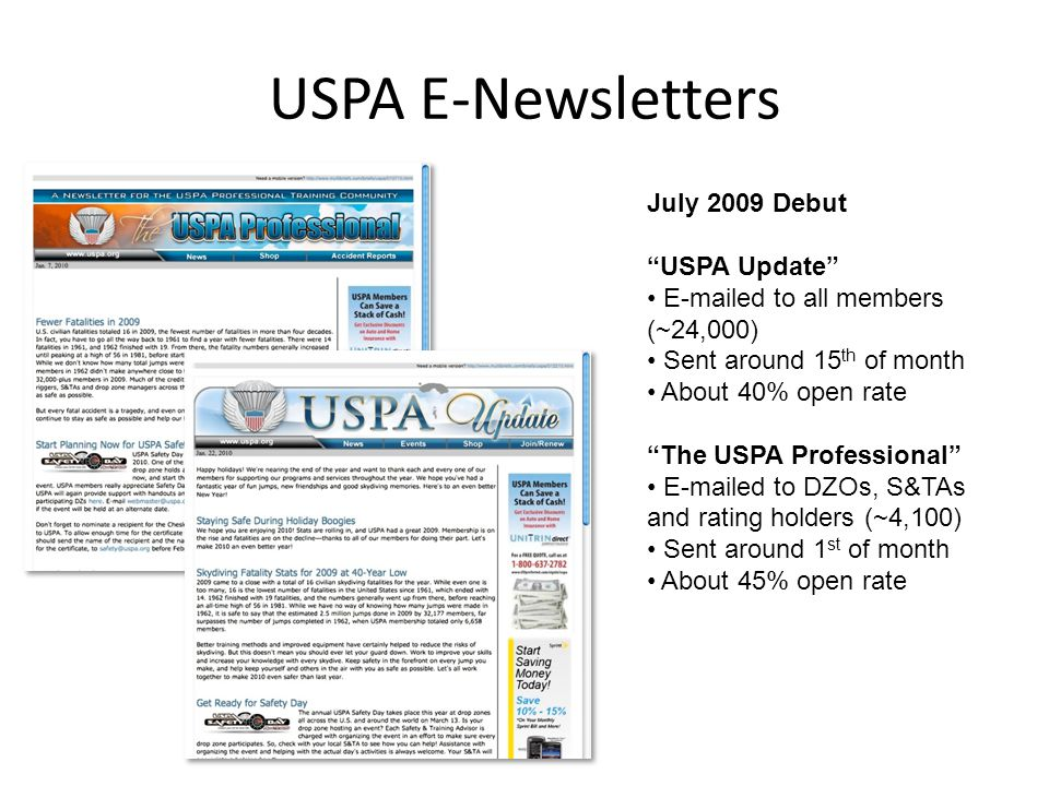 USPA E-Newsletters July 2009 Debut USPA Update E-mailed to all members (~24,000) Sent around 15 th of month About 40% open rate The USPA Professional E-mailed to DZOs, S&TAs and rating holders (~4,100) Sent around 1 st of month About 45% open rate