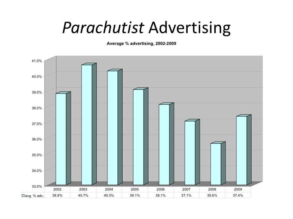 Parachutist Advertising
