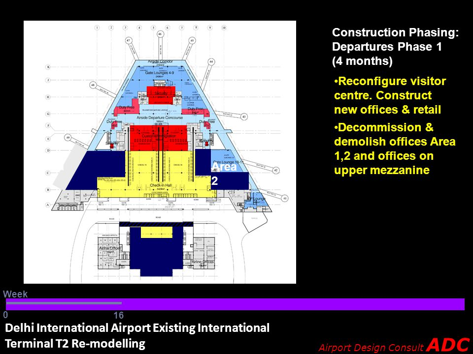 Construction Phasing: Departures Phase 1 (4 months) Decommission & demolish offices Area 1,2 and offices on upper mezzanine Area 2 Area 1 Reconfigure visitor centre.