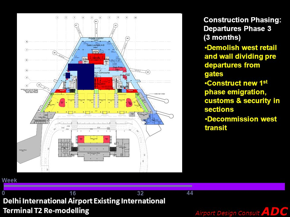 Construction Phasing: Departures Phase 3 (3 months) Construct new 1 st phase emigration, customs & security in sections Decommission west transit Week 044 Demolish west retail and wall dividing pre departures from gates 16 32 Airport Design Consult ADC Delhi International Airport Existing International Terminal T2 Re-modelling