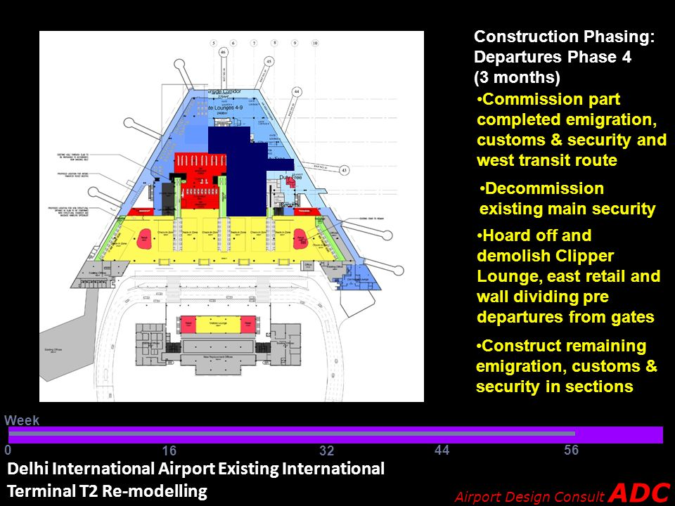 Construction Phasing: Departures Phase 4 (3 months) Commission part completed emigration, customs & security and west transit route Decommission existing main security Construct remaining emigration, customs & security in sections Hoard off and demolish Clipper Lounge, east retail and wall dividing pre departures from gates Week 044 16 32 56 Airport Design Consult ADC Delhi International Airport Existing International Terminal T2 Re-modelling