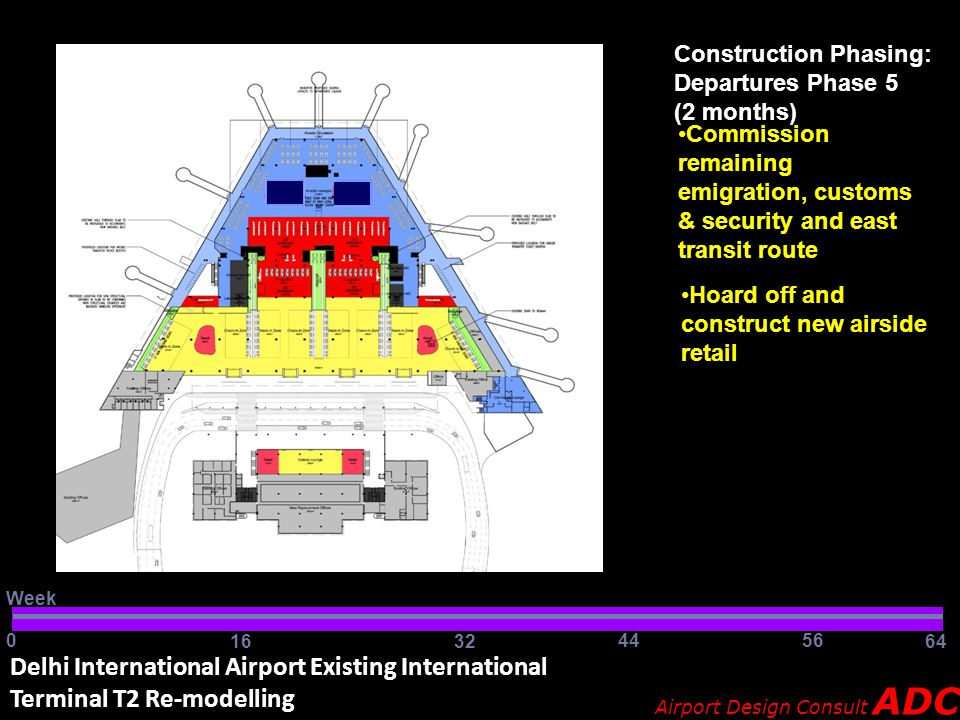 OVERALL PROJECT SCHEDULE DESIGN, DRAWINGS & SPECIFICATIONS TENDERING & FINALIZING CONTRACTOR CONSTRUCTION IN 5 PHASES AUG-SEPT 06 OCT-NOV 06 DEC 06 – MAR 08 Airport Design Consult ADC Delhi International Airport Existing International Terminal T2 Re-modelling
