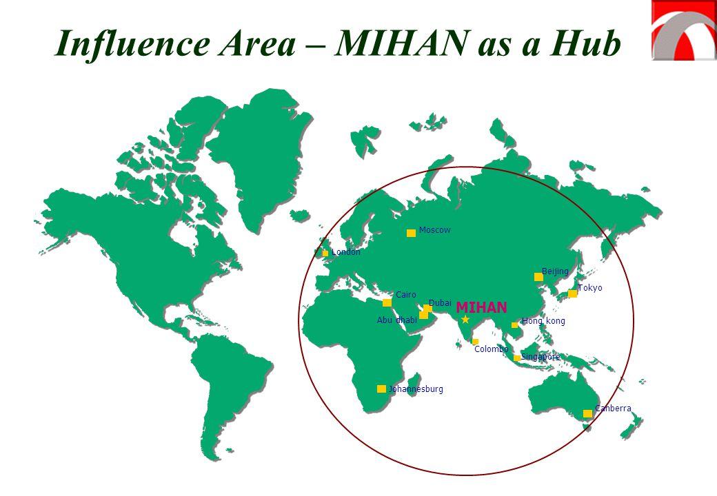 Influence Area – MIHAN as a Hub MIHAN Beijing Tokyo Cairo Dubai Abu dhabi Johannesburg Colombo Canberra Singapore Hong kong Moscow London
