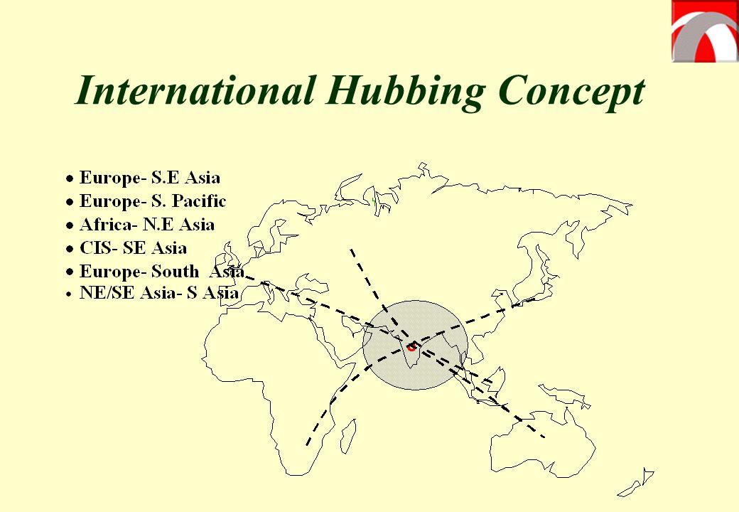 International Hubbing Concept