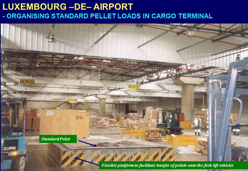 LUXEMBOURG –DE– AIRPORT - ORGANISING STANDARD PELLET LOADS IN CARGO TERMINAL Flexible platform to facilitate tranfer of pellets onto the fork lift vehicles Standard Pellet