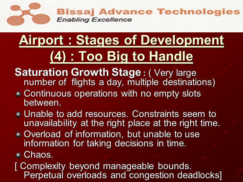 NextGen Growth : Options Additional airport.Split load and keep using the same system design.
