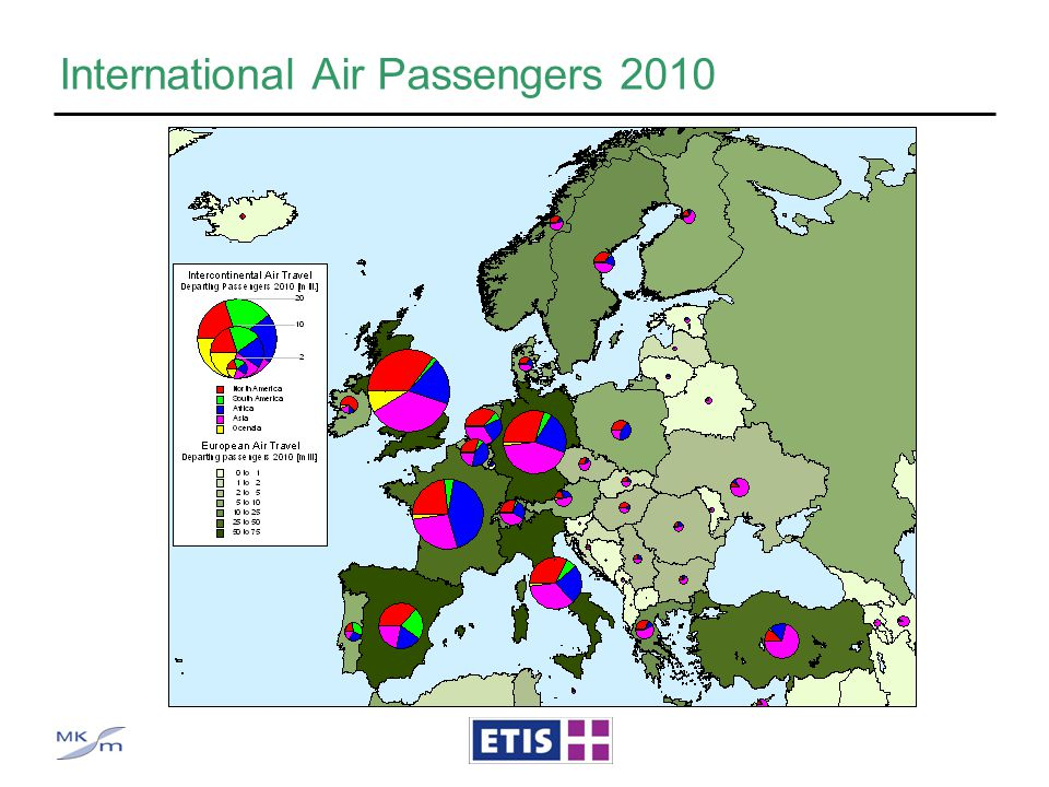 International Air Passengers 2010