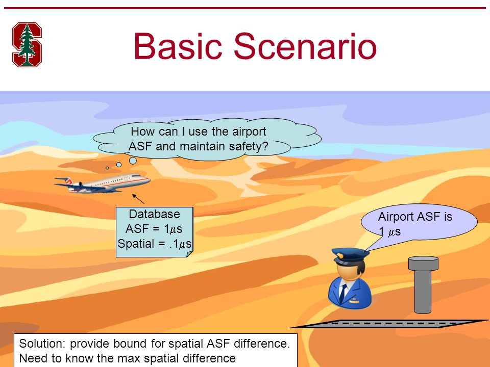 Problem: ASF Changes.How can I use the database value of the airport ASF and maintain safety.