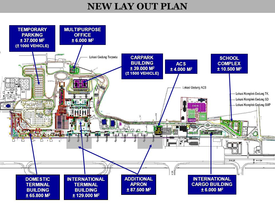 NEW LAY OUT PLAN CARPARK BUILDING ± 39.000 M 2 (± 1500 VEHICLE) INTERNATIONAL TERMINAL BUILDING ± 129.000 M 2 SCHOOL COMPLEX ± 10.500 M 2 ADDITIONALAP