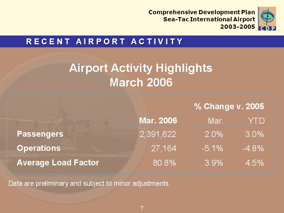 Comprehensive Development Plan Sea-Tac International Airport 2003-2005 R E C E N T A I R P O R T A C T I V I T Y 7