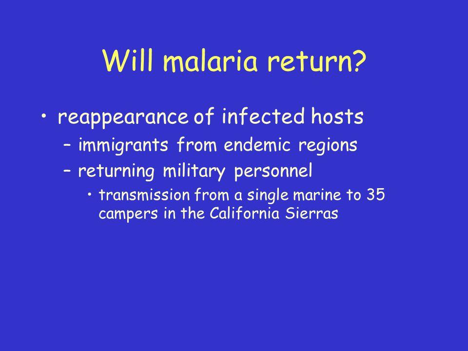Will malaria return.