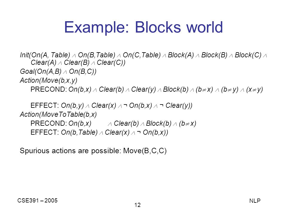 CSE391 – 2005 NLP 12 Example: Blocks world Init(On(A, Table) On(B,Table) On(C,Table) Block(A) Block(B) Block(C) Clear(A) Clear(B) Clear(C)) Goal(On(A,