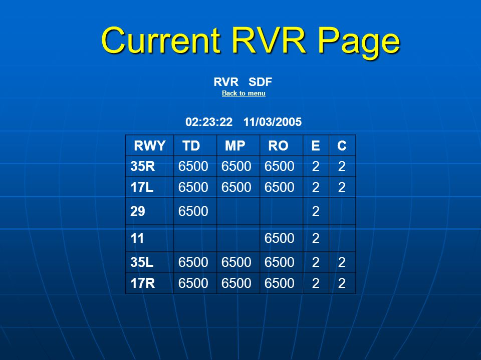 Current RVR Page RVR SDF Back to menu 02:23:2211/03/2005 RWY TD MP RO E C 35R6500 22 17L6500 22 296500 2 116500 2 35L6500 22 17R6500 22