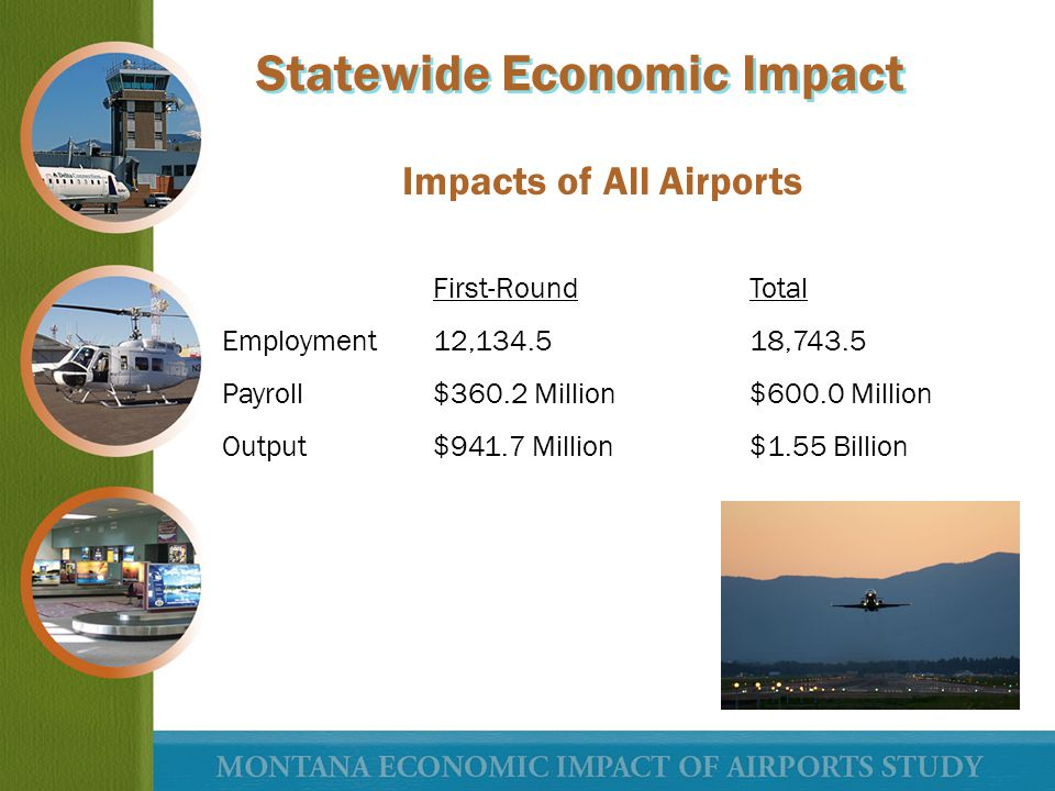 First-RoundTotal Employment12,134.518,743.5 Payroll$360.2 Million$600.0 Million Output$941.7 Million$1.55 Billion Impacts of All Airports Statewide Ec