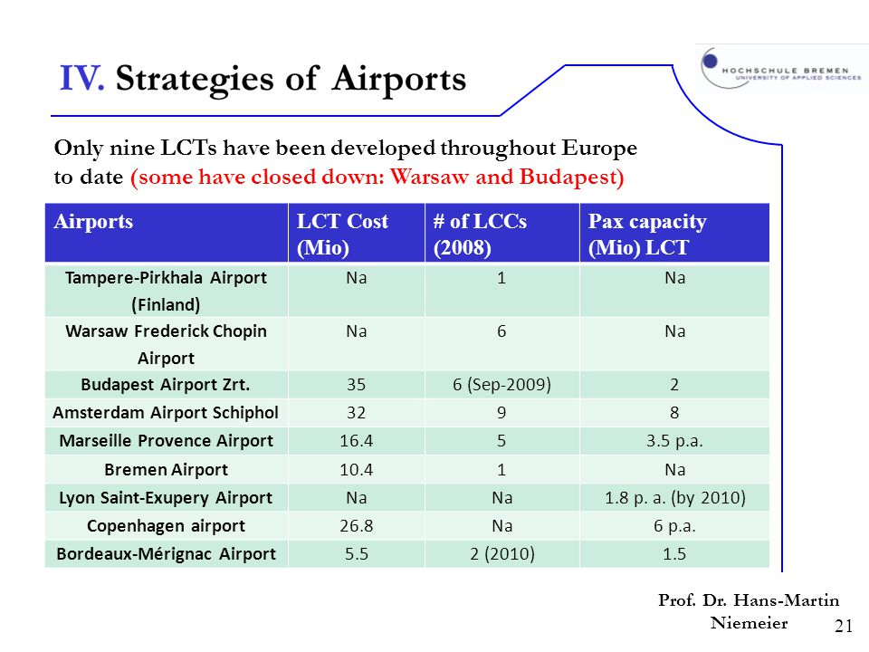 21 Prof. Dr. Hans-Martin Niemeier Only nine LCTs have been developed throughout Europe to date (some have closed down: Warsaw and Budapest) AirportsLC