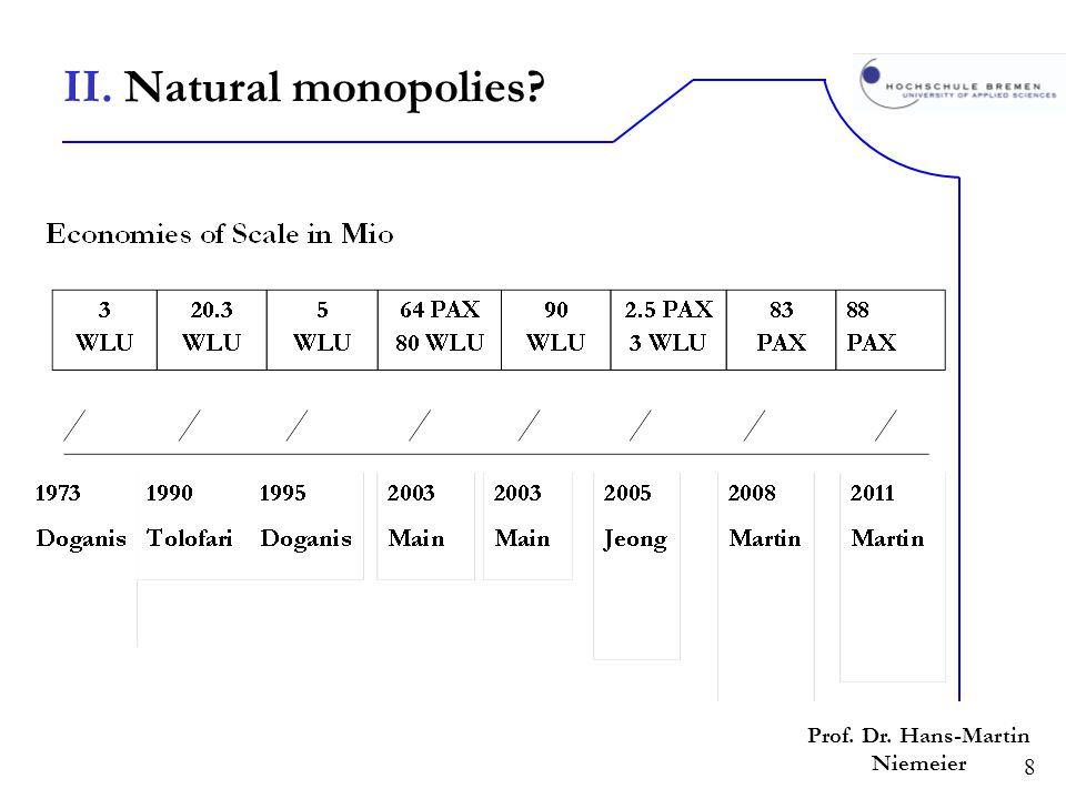8 Prof. Dr. Hans-Martin Niemeier II. Natural monopolies?