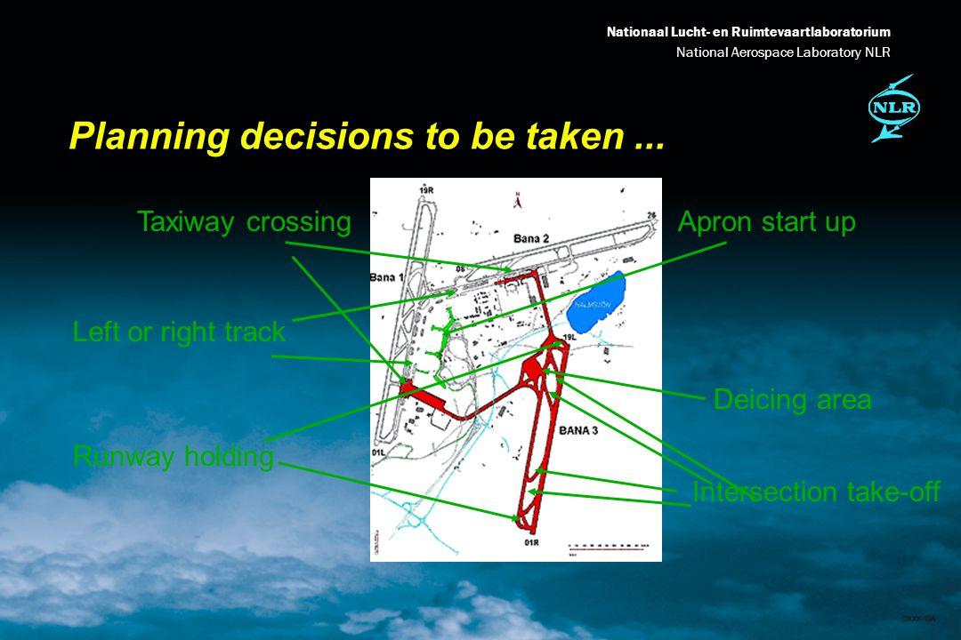 Nationaal Lucht- en Ruimtevaartlaboratorium National Aerospace Laboratory NLR DXXX-10A Planning decisions to be taken...