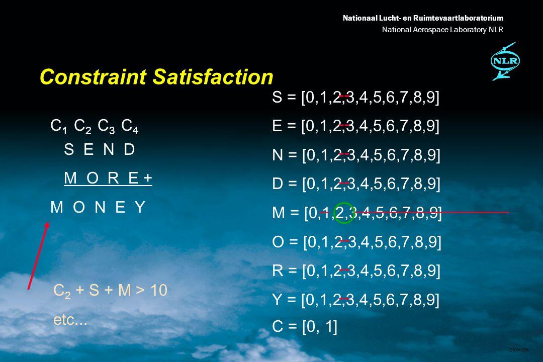 Nationaal Lucht- en Ruimtevaartlaboratorium National Aerospace Laboratory NLR DXXX-23A Constraint Satisfaction S E N D M O R E + M O N E Y S = [0,1,2,3,4,5,6,7,8,9] E = [0,1,2,3,4,5,6,7,8,9] N = [0,1,2,3,4,5,6,7,8,9] D = [0,1,2,3,4,5,6,7,8,9] M = [0,1,2,3,4,5,6,7,8,9] O = [0,1,2,3,4,5,6,7,8,9] R = [0,1,2,3,4,5,6,7,8,9] Y = [0,1,2,3,4,5,6,7,8,9] C 1 C 2 C 3 C4C4 C = [0, 1] _ _________________ -- C 2 + S + M > 10 etc...
