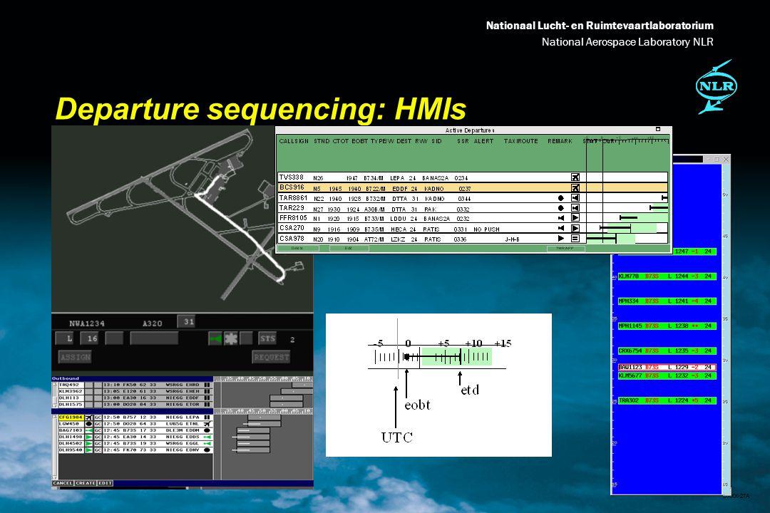 Nationaal Lucht- en Ruimtevaartlaboratorium National Aerospace Laboratory NLR DXXX-27A Departure sequencing: HMIs