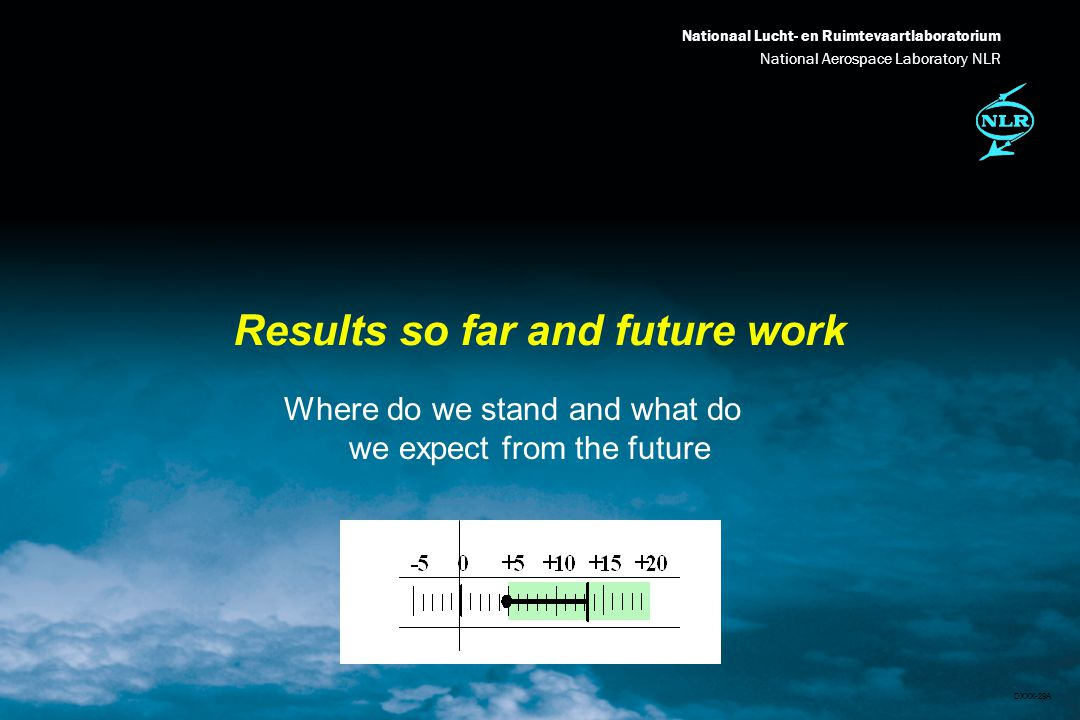 Nationaal Lucht- en Ruimtevaartlaboratorium National Aerospace Laboratory NLR DXXX-29A Results so far and future work Where do we stand and what do we expect from the future