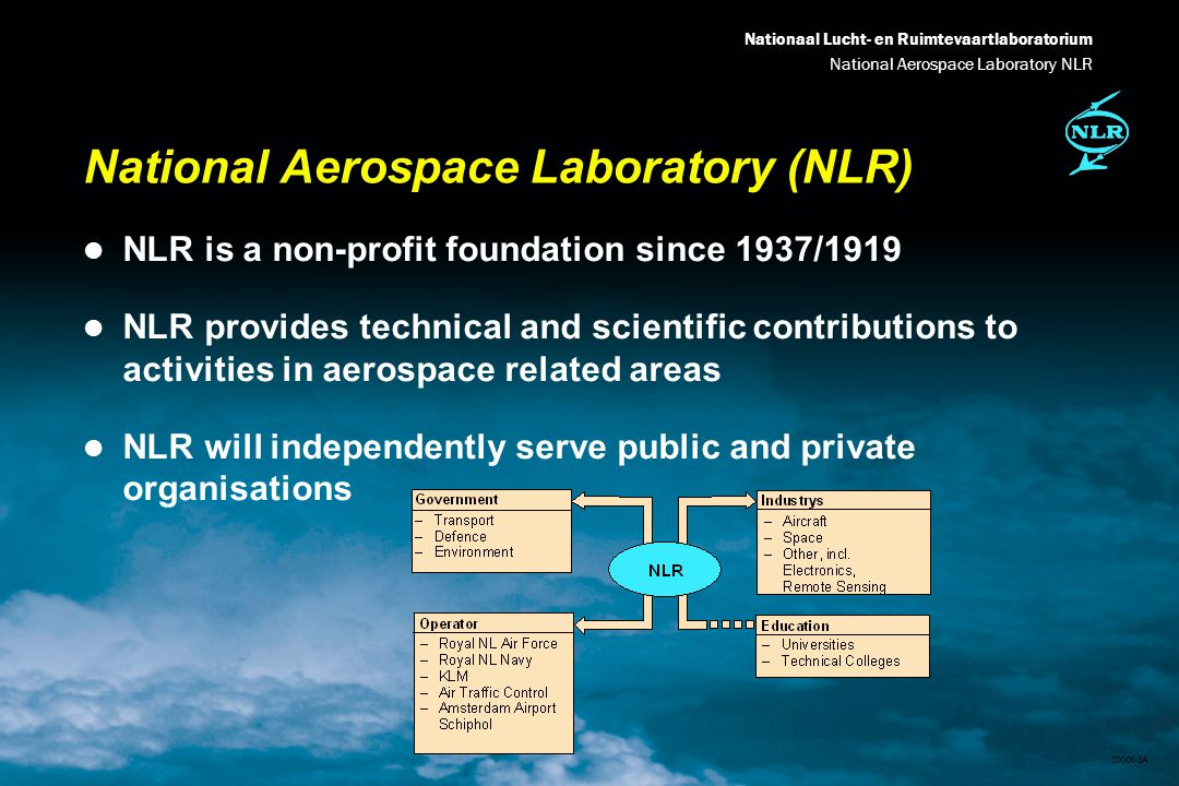 Nationaal Lucht- en Ruimtevaartlaboratorium National Aerospace Laboratory NLR DXXX-4A Division of Activities into Categories Supported l Civil aerospace: 65%- Military aerospace: 35% l Aeronautics: 85%- Space: 15% l Operations: 60%- Development: 40% l (non-aerospace: < 2%) l Turn over: 150 million hfl.