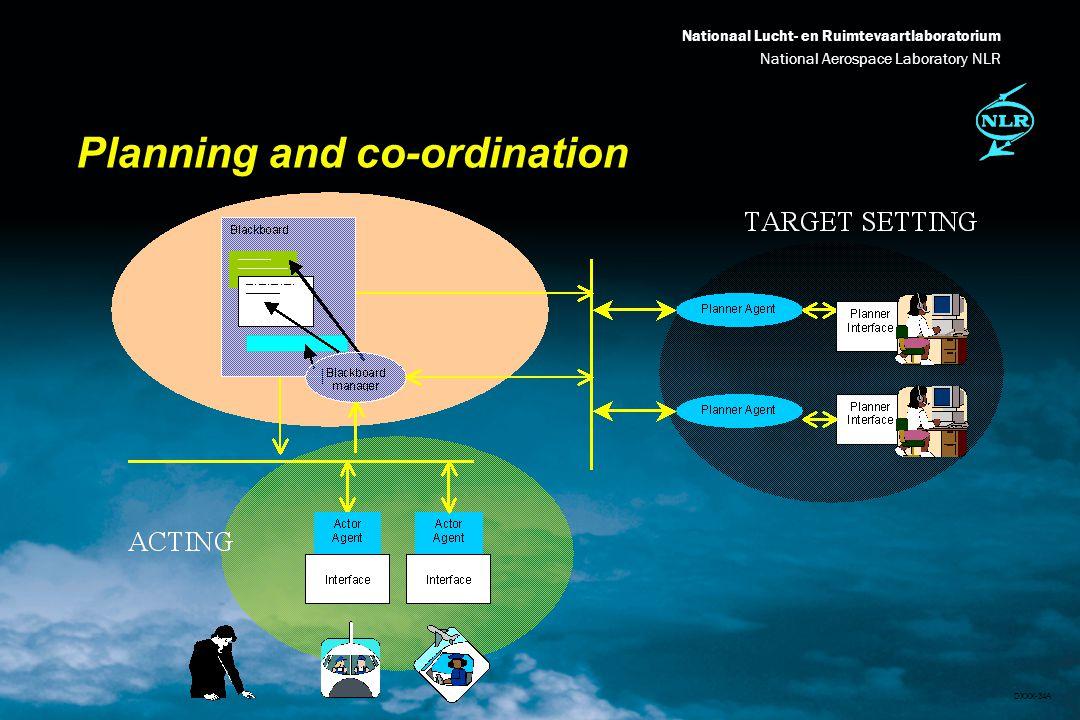 Nationaal Lucht- en Ruimtevaartlaboratorium National Aerospace Laboratory NLR DXXX-34A Planning and co-ordination