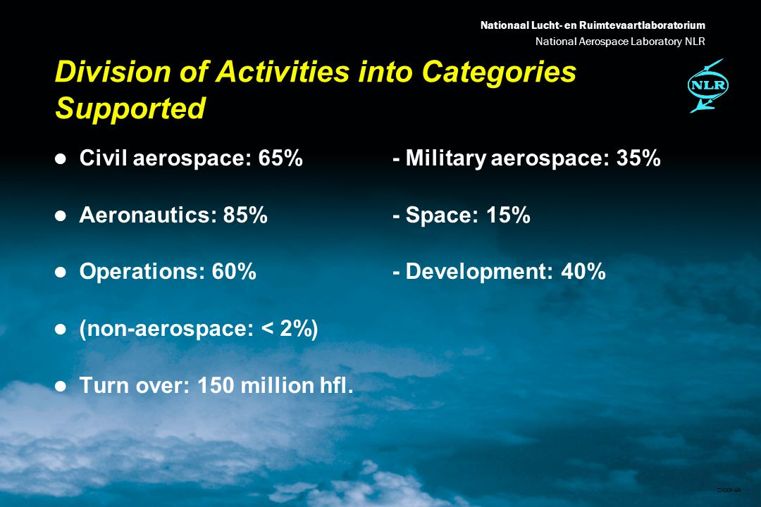 Nationaal Lucht- en Ruimtevaartlaboratorium National Aerospace Laboratory NLR DXXX-4A Division of Activities into Categories Supported l Civil aerospace: 65%- Military aerospace: 35% l Aeronautics: 85%- Space: 15% l Operations: 60%- Development: 40% l (non-aerospace: < 2%) l Turn over: 150 million hfl.