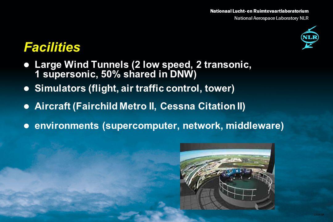 Nationaal Lucht- en Ruimtevaartlaboratorium National Aerospace Laboratory NLR DXXX-16A Departure Management How can AI Planning Help?