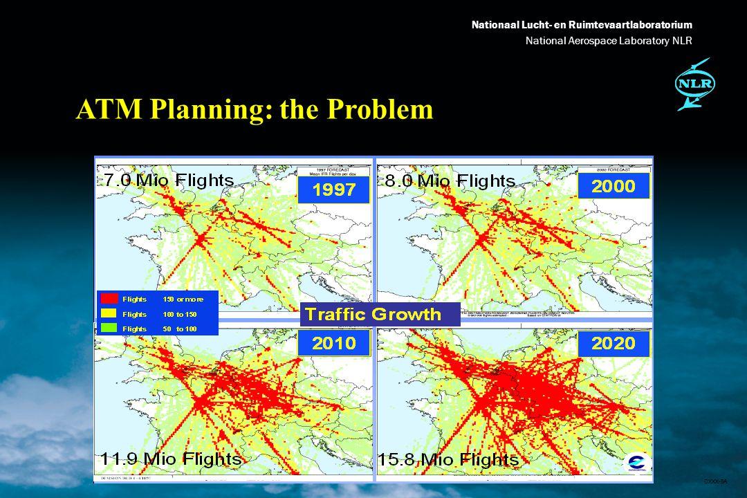 Nationaal Lucht- en Ruimtevaartlaboratorium National Aerospace Laboratory NLR DXXX-19A What variables must be planned.